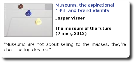 Museums, the aspirational 14% and brand identity. Jasper Visser. The museum of the future